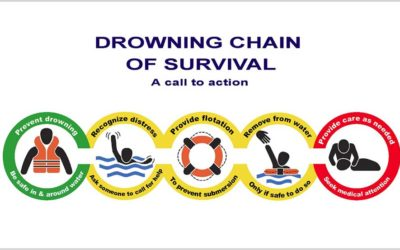 AAP Updates Recommendations to Prevent Drowning in Children